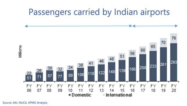 air-passengers-tab